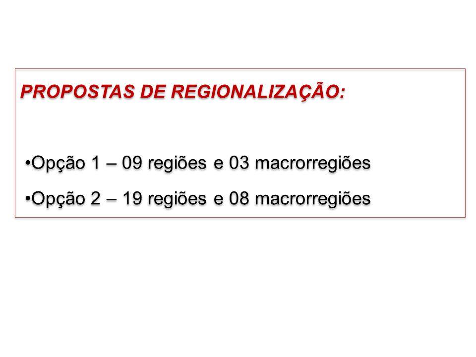 PROPOSTAS DE REGIONALIZAÇÃO: Opção 1 – 09 regiões e 03 macrorregiões Opção 2 – 19 regiões e 08 macrorregiões PROPOSTAS DE REGIONALIZAÇÃO: Opção 1 – 09