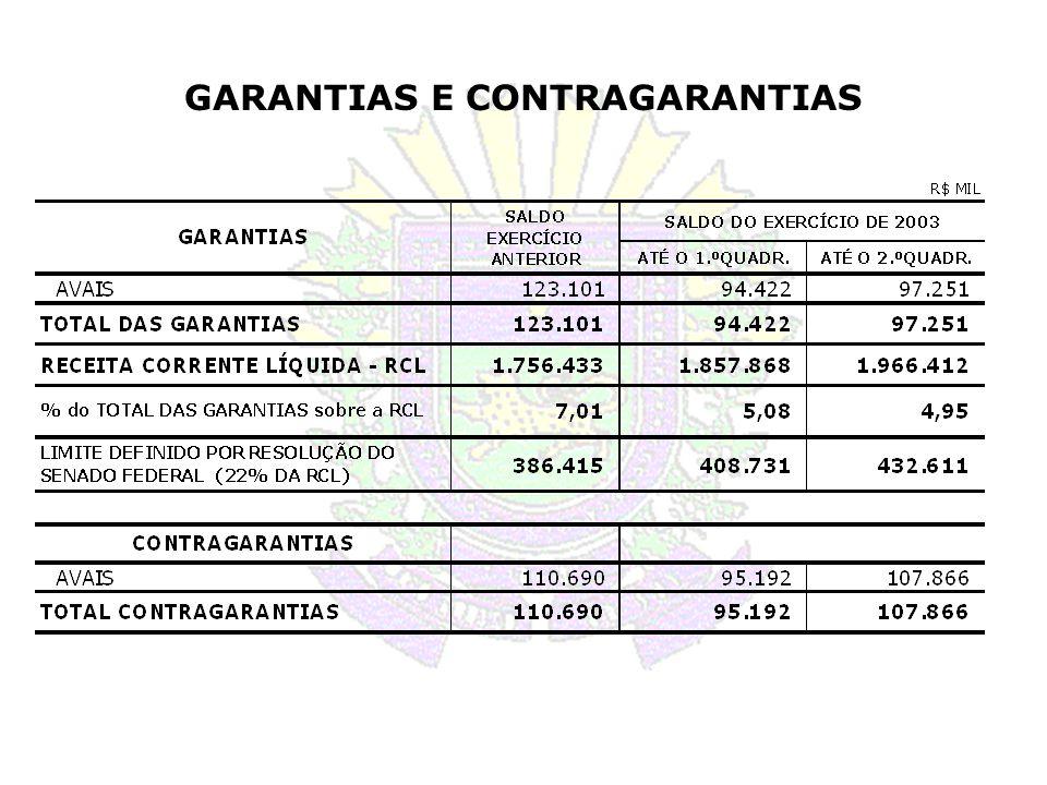 GARANTIAS E CONTRAGARANTIAS