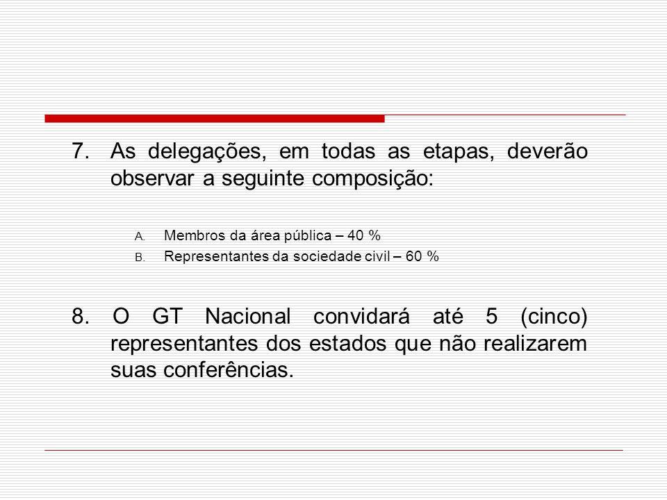 7.As delegações, em todas as etapas, deverão observar a seguinte composição: A.