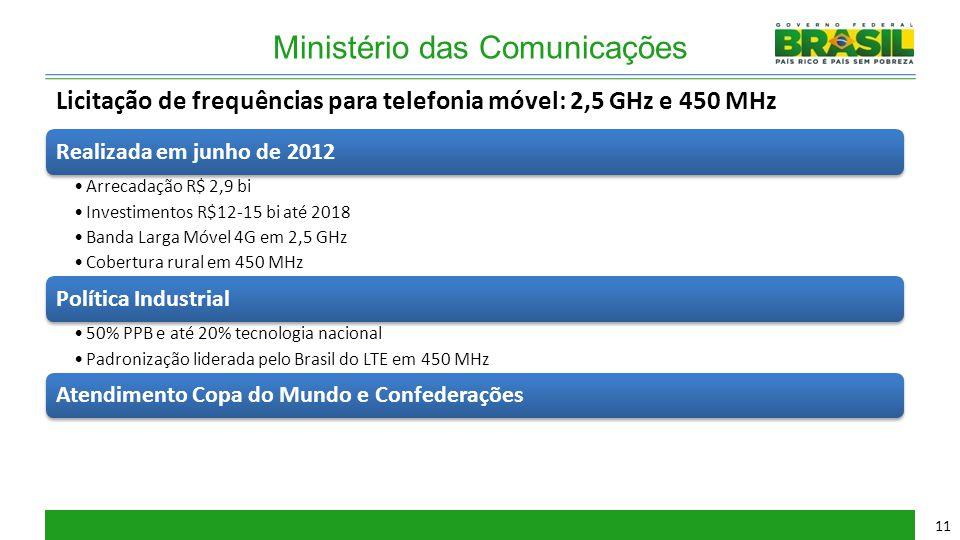 Ministério das Comunicações Licitação de frequências para telefonia móvel: 2,5 GHz e 450 MHz Realizada em junho de 2012 Arrecadação R$ 2,9 bi Investim