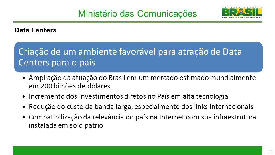 Ministério das Comunicações Criação de um ambiente favorável para atração de Data Centers para o país Ampliação da atuação do Brasil em um mercado est