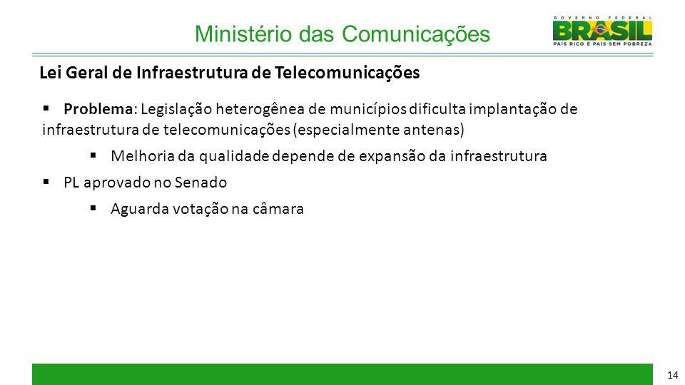 Ministério das Comunicações  Problema: Legislação heterogênea de municípios dificulta implantação de infraestrutura de telecomunicações (especialment