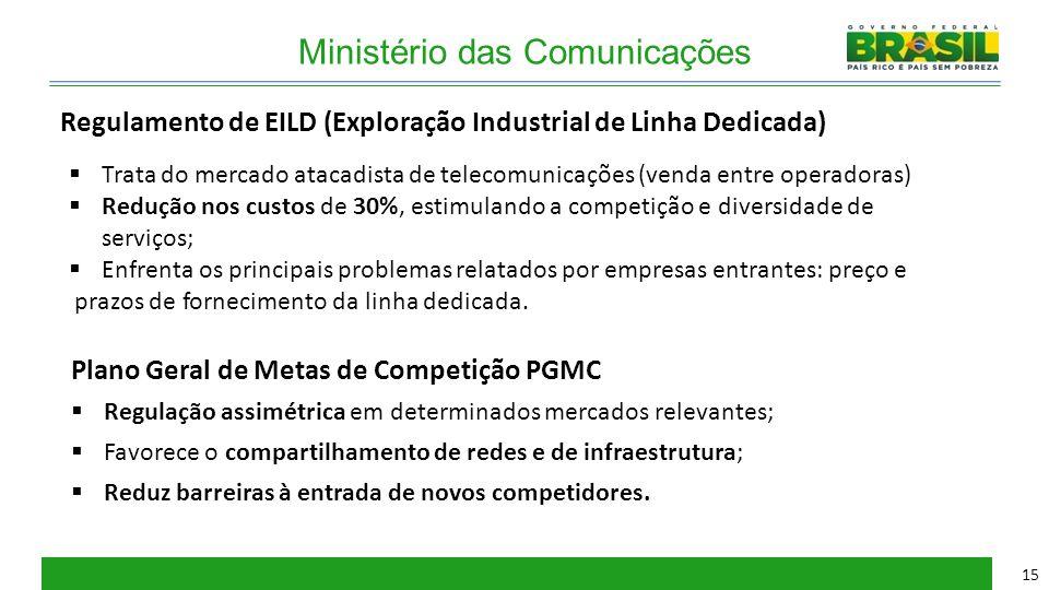 Ministério das Comunicações  Trata do mercado atacadista de telecomunicações (venda entre operadoras)  Redução nos custos de 30%, estimulando a comp