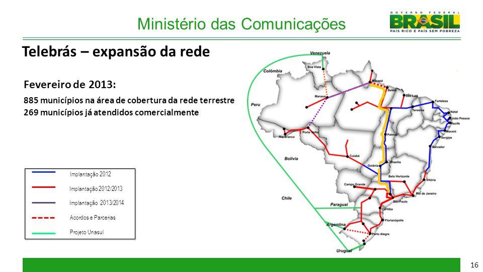 Fevereiro de 2013: 885 municípios na área de cobertura da rede terrestre 269 municípios já atendidos comercialmente Ministério das Comunicações Implan