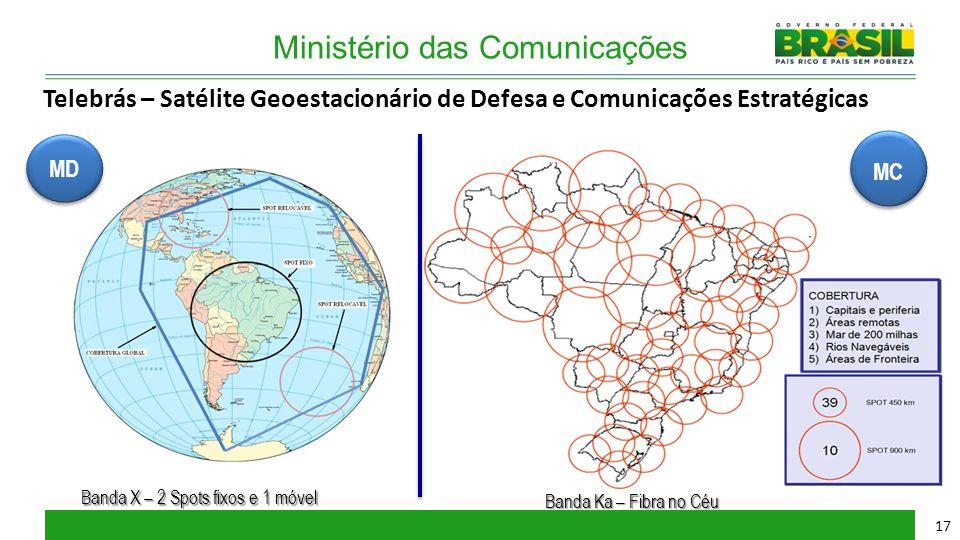 Ministério das Comunicações MC MD Banda Ka – Fibra no Céu Banda X – 2 Spots fixos e 1 móvel Telebrás – Satélite Geoestacionário de Defesa e Comunicaçõ