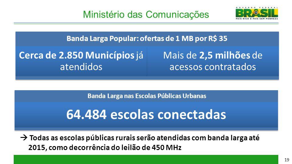 Ministério das Comunicações Banda Larga Popular: ofertas de 1 MB por R$ 35 Cerca de 2.850 Municípios já atendidos Mais de 2,5 milhões de acessos contr