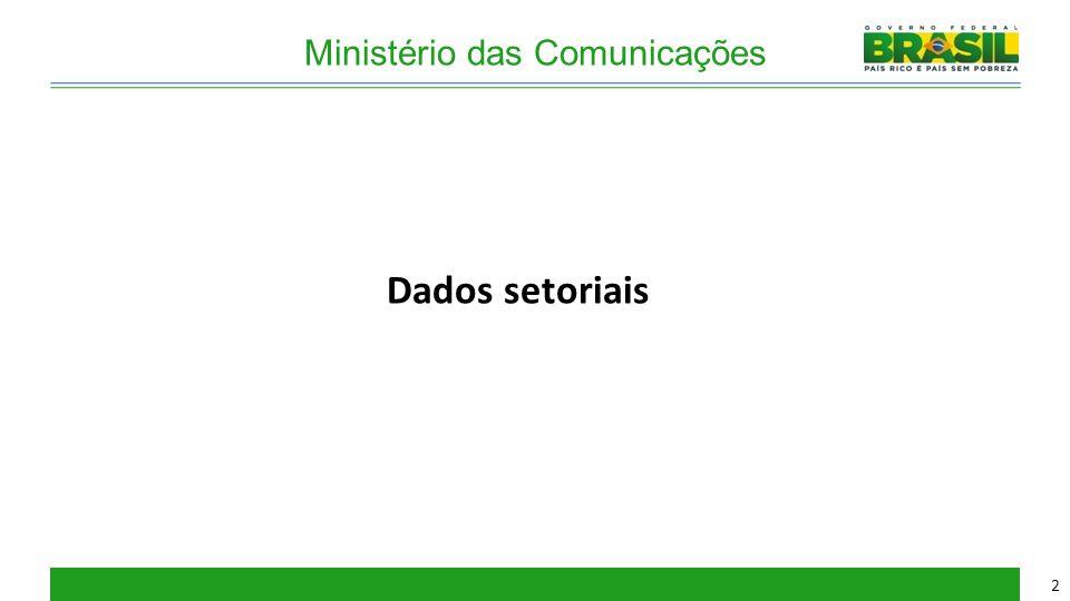 Ministério das Comunicações Criação de um ambiente favorável para atração de Data Centers para o país Ampliação da atuação do Brasil em um mercado estimado mundialmente em 200 bilhões de dólares.