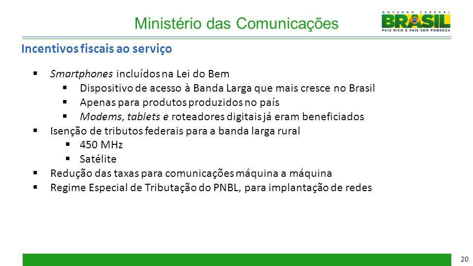 Ministério das Comunicações  Smartphones incluídos na Lei do Bem  Dispositivo de acesso à Banda Larga que mais cresce no Brasil  Apenas para produt