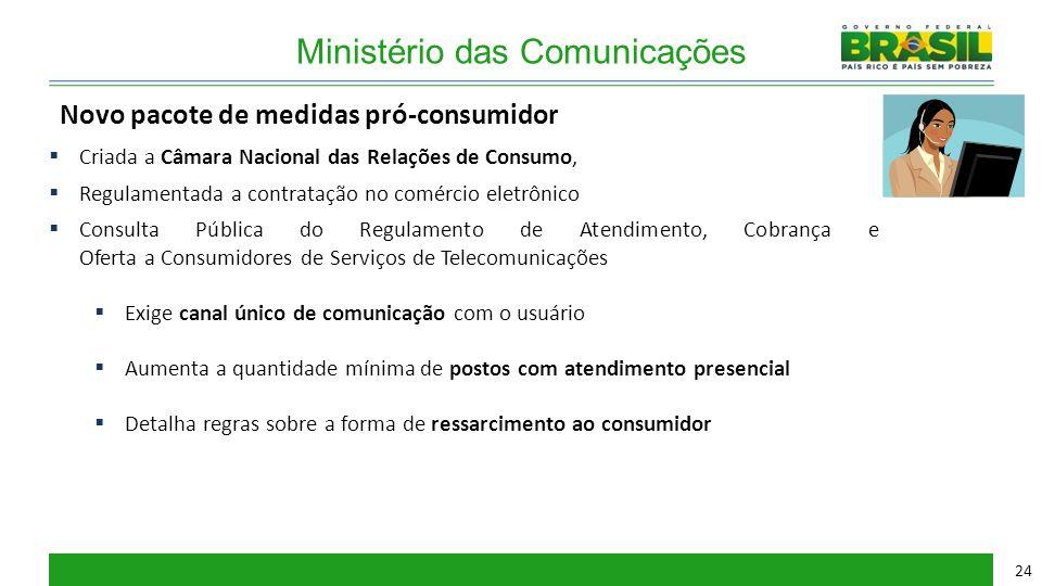 Ministério das Comunicações Novo pacote de medidas pró-consumidor  Criada a Câmara Nacional das Relações de Consumo,  Regulamentada a contratação no