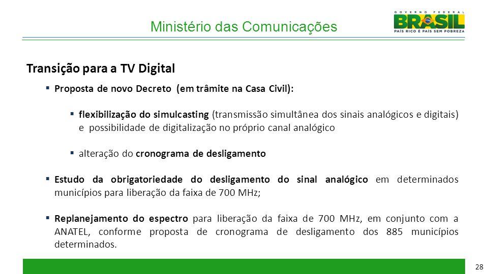 Transição para a TV Digital Ministério das Comunicações  Proposta de novo Decreto (em trâmite na Casa Civil):  flexibilização do simulcasting (trans
