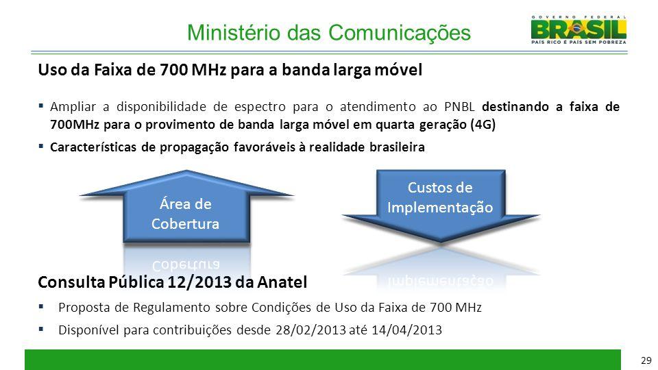 Ministério das Comunicações  Ampliar a disponibilidade de espectro para o atendimento ao PNBL destinando a faixa de 700MHz para o provimento de banda