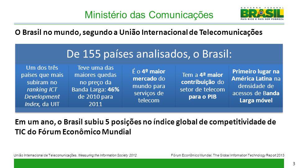 Ministério das Comunicações União Internacional de Telecomunicações. Measuring the Information Society 2012. Fórum Econômico Mundial. The Global Infor