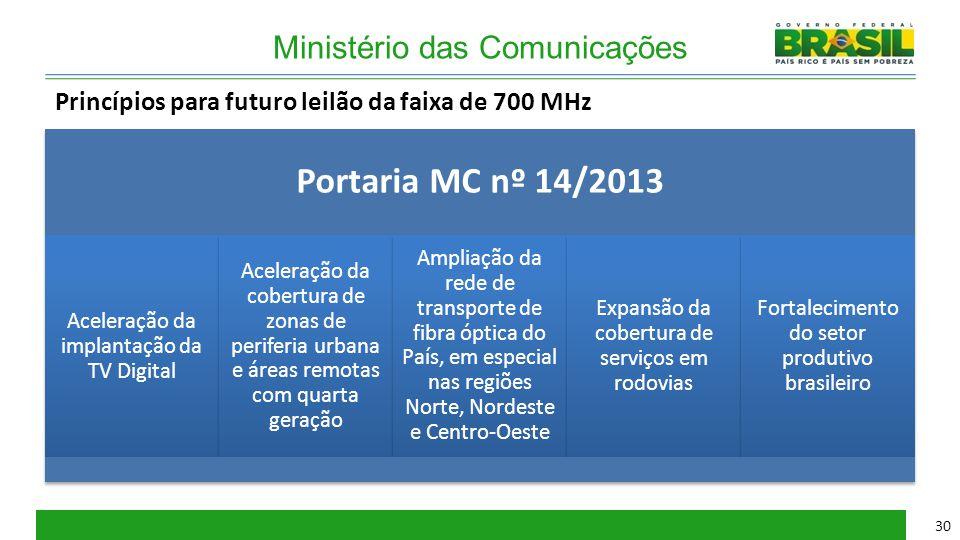 Ministério das Comunicações Portaria MC nº 14/2013 Aceleração da implantação da TV Digital Aceleração da cobertura de zonas de periferia urbana e área