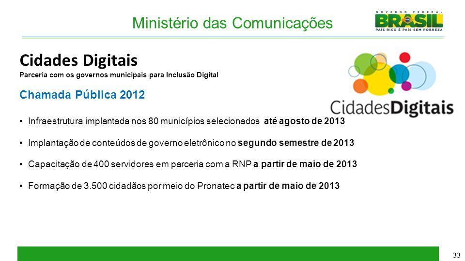 33 Cidades Digitais Parceria com os governos municipais para Inclusão Digital Chamada Pública 2012 Infraestrutura implantada nos 80 municípios selecio