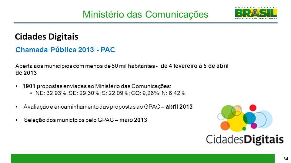 34 Cidades Digitais Chamada Pública 2013 - PAC Aberta aos municípios com menos de 50 mil habitantes - de 4 fevereiro a 5 de abril de 2013 1901 propost