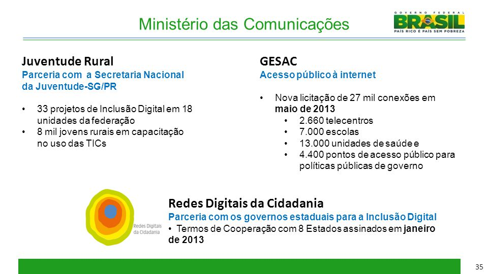 Redes Digitais da Cidadania Parceria com os governos estaduais para a Inclusão Digital Termos de Cooperação com 8 Estados assinados em janeiro de 2013