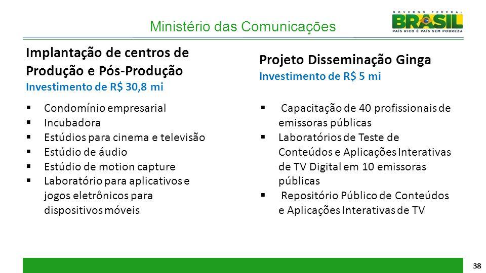  Condomínio empresarial  Incubadora  Estúdios para cinema e televisão  Estúdio de áudio  Estúdio de motion capture  Laboratório para aplicativos