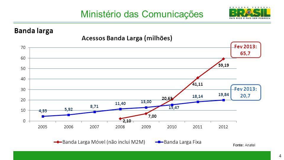 Mar 2013: 264 Ministério das Comunicações Telefonia móvel Fonte: Anatel 5