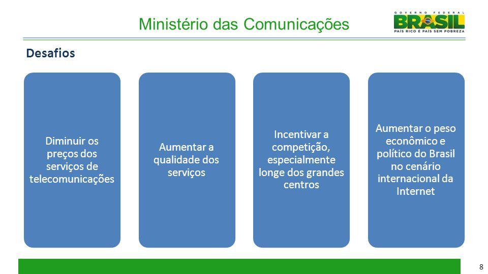 Ministério das Comunicações Diminuir os preços dos serviços de telecomunicações Aumentar a qualidade dos serviços Incentivar a competição, especialmen
