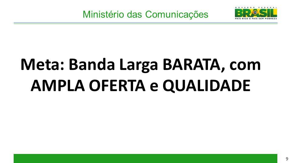 Ministério das Comunicações Meta: Banda Larga BARATA, com AMPLA OFERTA e QUALIDADE 9