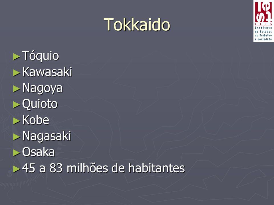 Tokkaido ► Tóquio ► Kawasaki ► Nagoya ► Quioto ► Kobe ► Nagasaki ► Osaka ► 45 a 83 milhões de habitantes