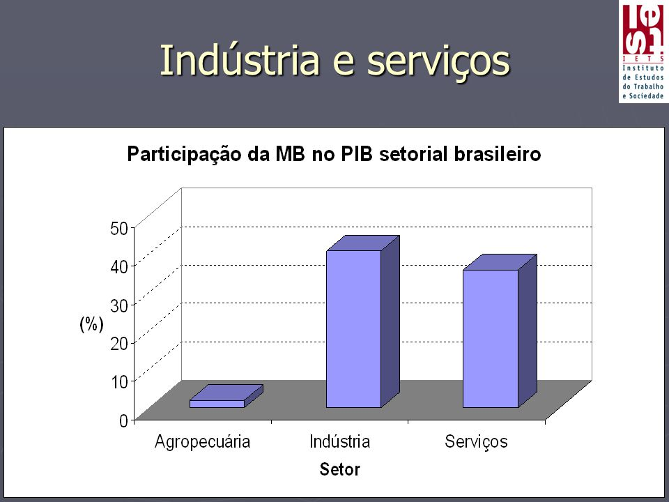 Indústria e serviços