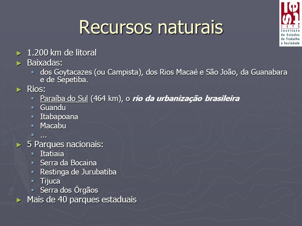 Recursos naturais ► 1.200 km de litoral ► Baixadas:  dos Goytacazes (ou Campista), dos Rios Macaé e São João, da Guanabara e de Sepetiba. ► Rios:  P