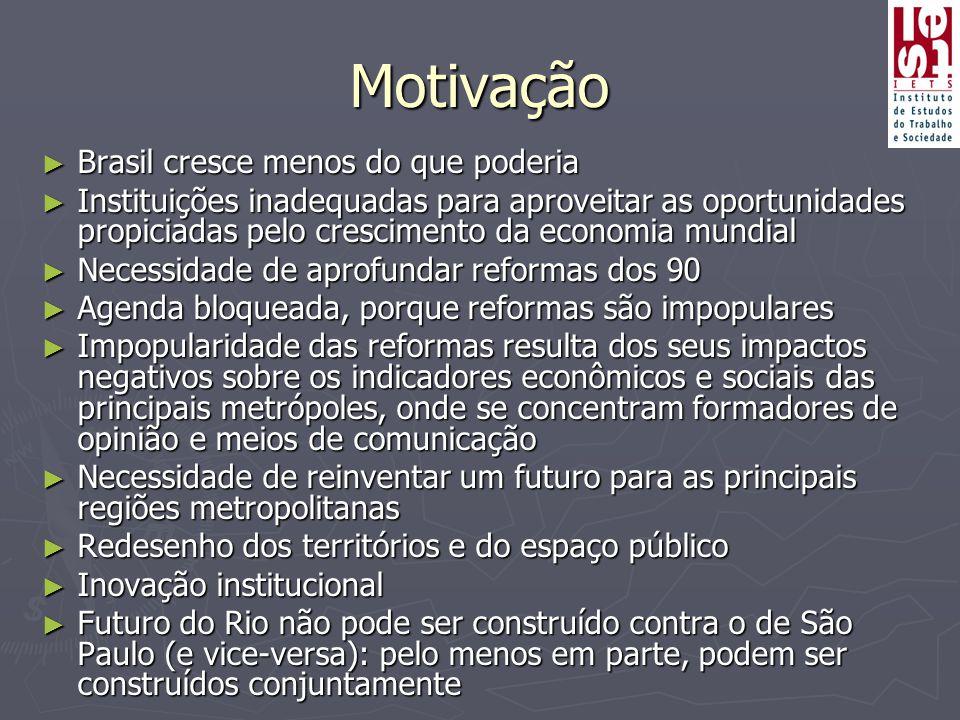 Motivação ► Brasil cresce menos do que poderia ► Instituições inadequadas para aproveitar as oportunidades propiciadas pelo crescimento da economia mu