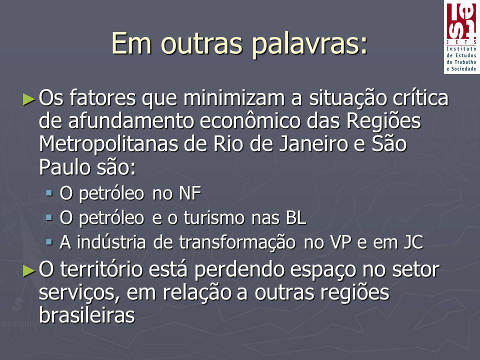 Em outras palavras: ► Os fatores que minimizam a situação crítica de afundamento econômico das Regiões Metropolitanas de Rio de Janeiro e São Paulo são:  O petróleo no NF  O petróleo e o turismo nas BL  A indústria de transformação no VP e em JC ► O território está perdendo espaço no setor serviços, em relação a outras regiões brasileiras
