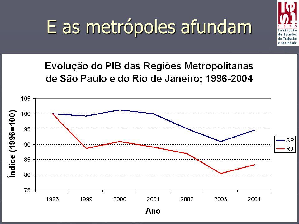 O afundamento das metrópoles é compensado, em grande parte, pelo dinamismo do resto da MB