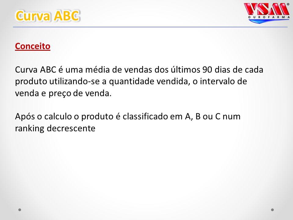 Conceito Curva ABC é uma média de vendas dos últimos 90 dias de cada produto utilizando-se a quantidade vendida, o intervalo de venda e preço de venda.