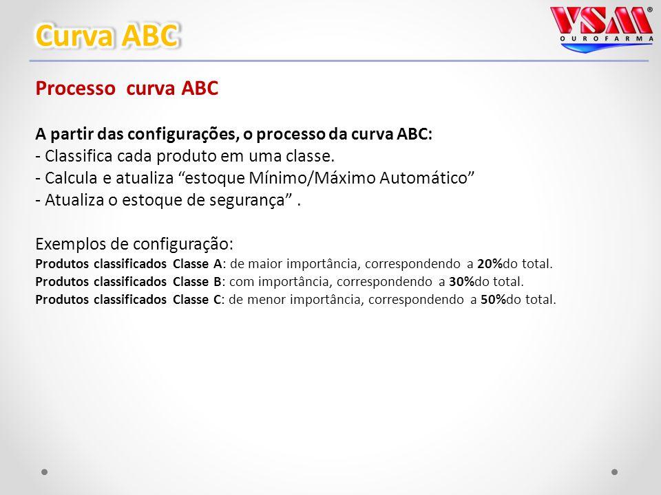 Processo curva ABC A partir das configurações, o processo da curva ABC: - Classifica cada produto em uma classe.