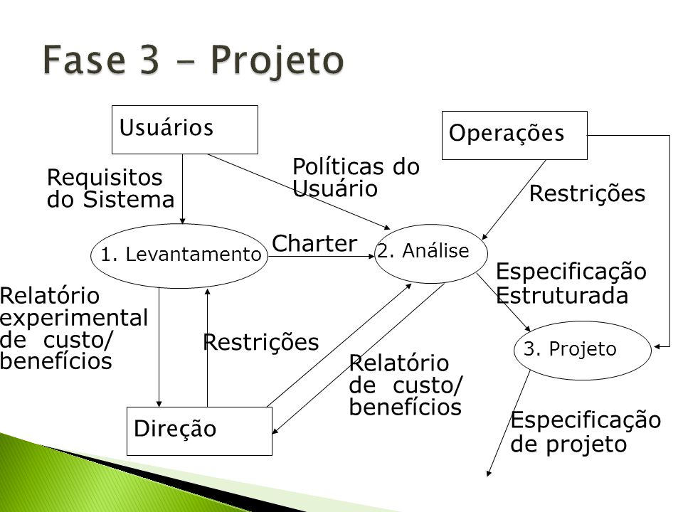 Requisitos do Sistema 1.