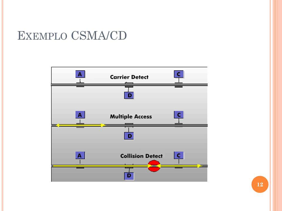 REFERÊNCIAS Disponível em: http://www.teleco.com.br/tutoriais/tutorialosi/pagina_6.asp Acessado em: 10/03/2011.
