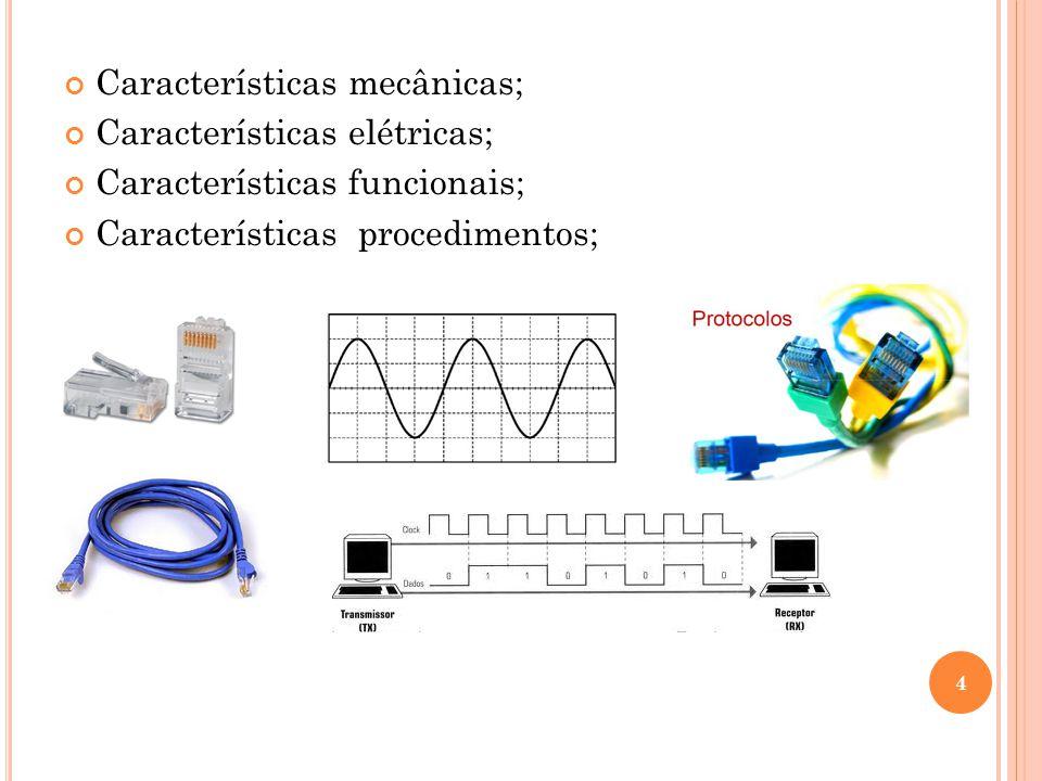 M EIOS GUIADOS X NÃO GUIADOS O transporte dos sinais que representam os bits de comunicação de dados é feito através de algum tipo de meio físico (guiado e não guiado).