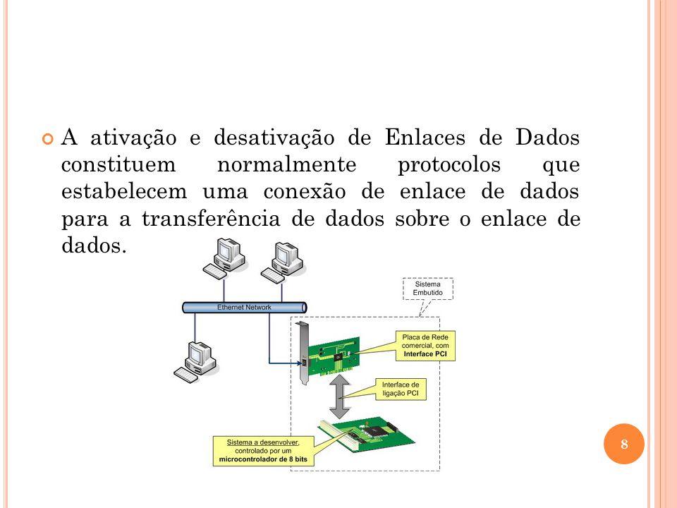 A Camada de Enlace de Dados envolve tipicamente as seguintes funções: Ativação e desativação do Enlace de Dados; Supervisão e Recuperação em caso de anormalidades; Sincronização; Controle de Fluxo.