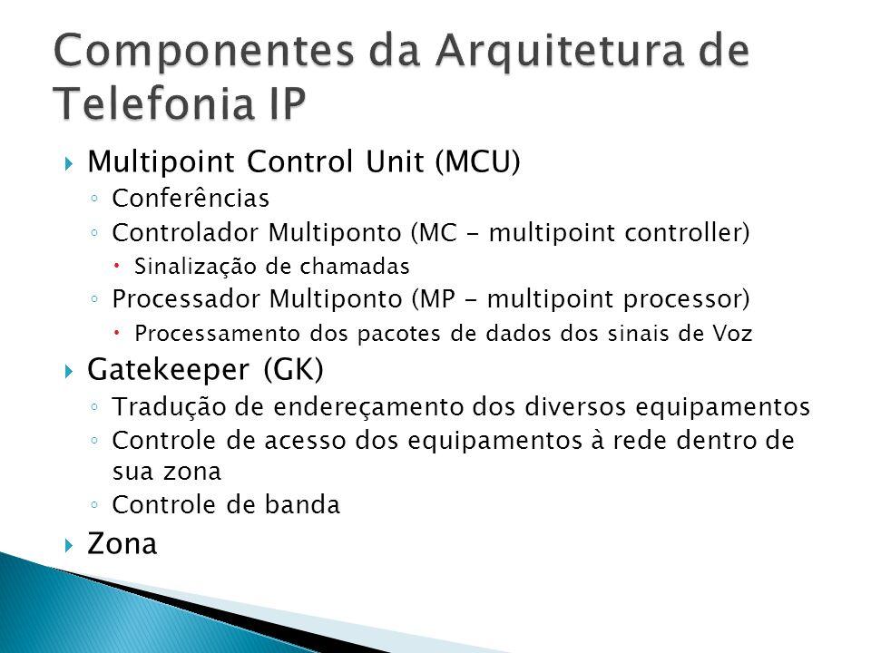  Multipoint Control Unit (MCU) ◦ Conferências ◦ Controlador Multiponto (MC - multipoint controller)  Sinalização de chamadas ◦ Processador Multiponto (MP - multipoint processor)  Processamento dos pacotes de dados dos sinais de Voz  Gatekeeper (GK) ◦ Tradução de endereçamento dos diversos equipamentos ◦ Controle de acesso dos equipamentos à rede dentro de sua zona ◦ Controle de banda  Zona