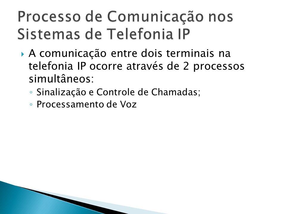 A comunicação entre dois terminais na telefonia IP ocorre através de 2 processos simultâneos: ◦ Sinalização e Controle de Chamadas; ◦ Processamento