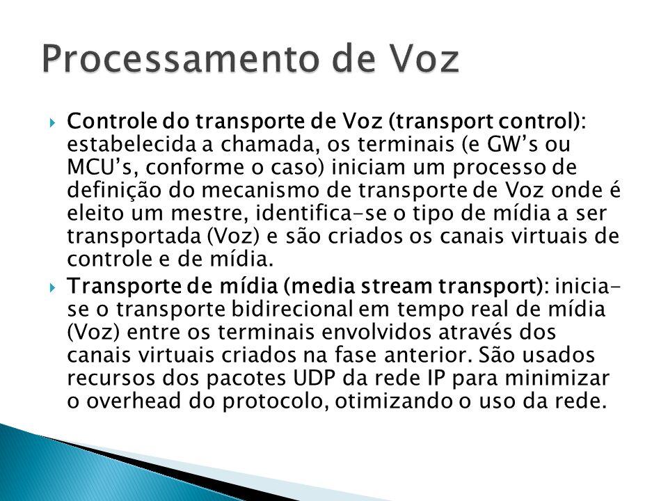  Controle do transporte de Voz (transport control): estabelecida a chamada, os terminais (e GW's ou MCU's, conforme o caso) iniciam um processo de de