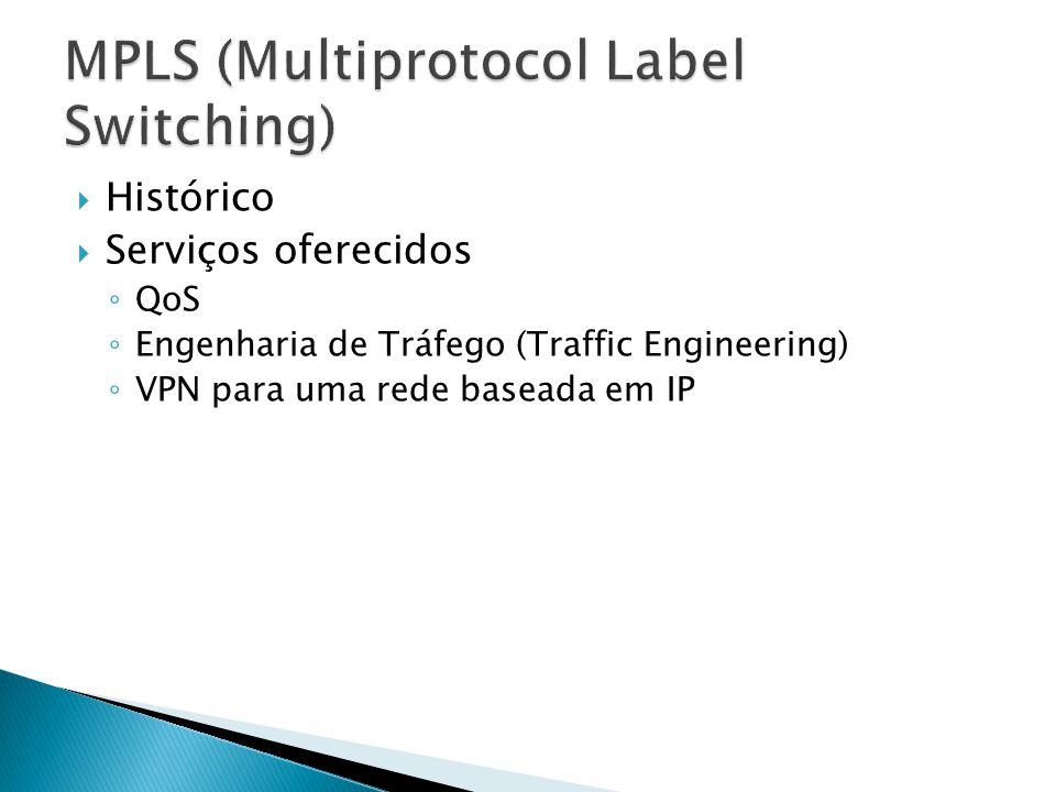  Histórico  Serviços oferecidos ◦ QoS ◦ Engenharia de Tráfego (Traffic Engineering) ◦ VPN para uma rede baseada em IP