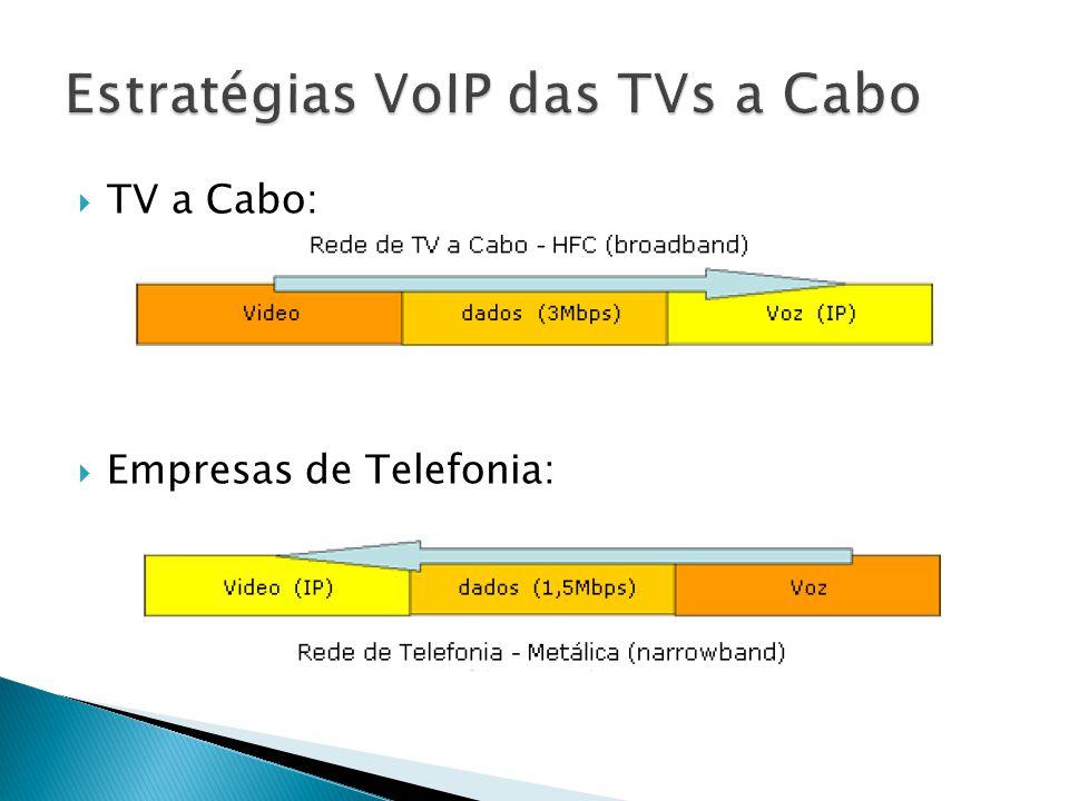  TV a Cabo:  Empresas de Telefonia: