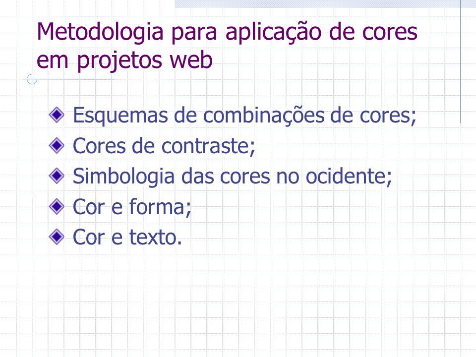 Metodologia para aplicação de cores em projetos web Esquemas de combinações de cores; Cores de contraste; Simbologia das cores no ocidente; Cor e form