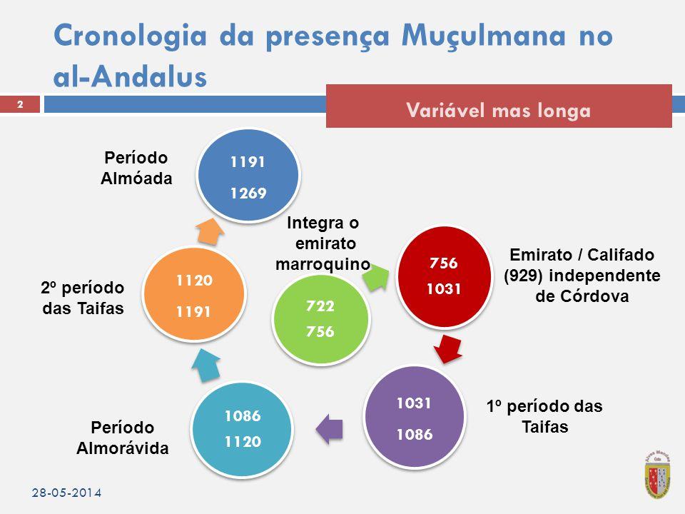 Cronologia da presença Muçulmana no al-Andalus 28-05-2014 2 Variável mas longa 722 756 722 756 1031 756 1031 1031 1086 1086 1120 1086 1120 1120 1191 Integra o emirato marroquino Emirato / Califado (929) independente de Córdova 1º período das Taifas Período Almorávida 2º período das Taifas 1191 1269 Período Almóada