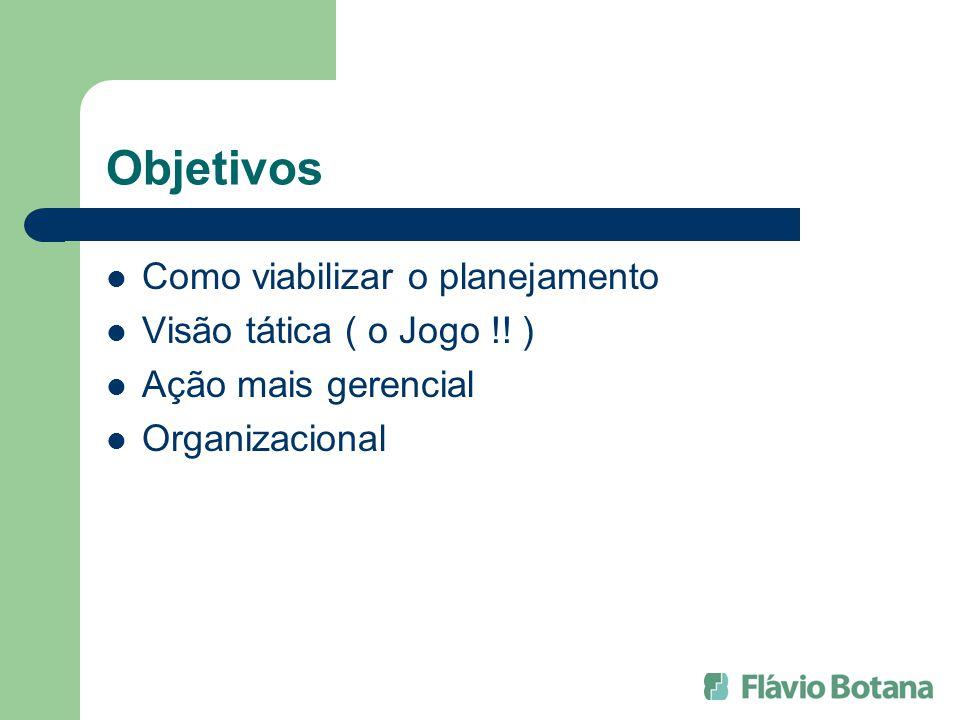 Objetivos Como viabilizar o planejamento Visão tática ( o Jogo !! ) Ação mais gerencial Organizacional