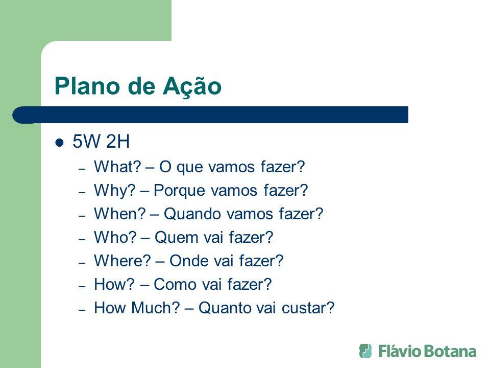 Plano de Ação 5W 2H – What? – O que vamos fazer? – Why? – Porque vamos fazer? – When? – Quando vamos fazer? – Who? – Quem vai fazer? – Where? – Onde v