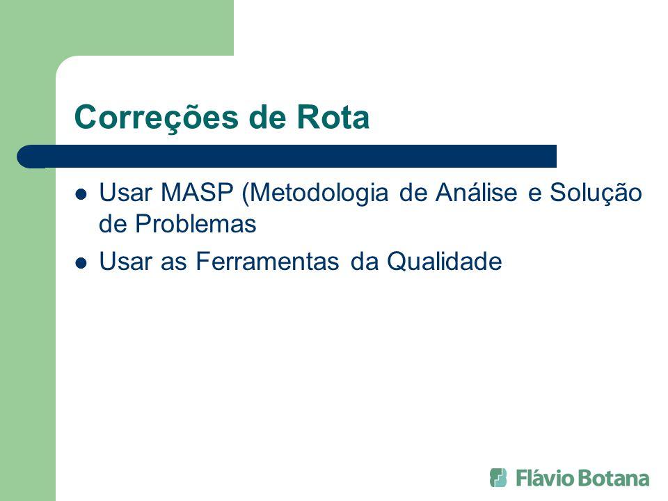Correções de Rota Usar MASP (Metodologia de Análise e Solução de Problemas Usar as Ferramentas da Qualidade