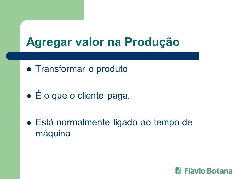 Agregar valor na Produção Transformar o produto É o que o cliente paga. Está normalmente ligado ao tempo de máquina
