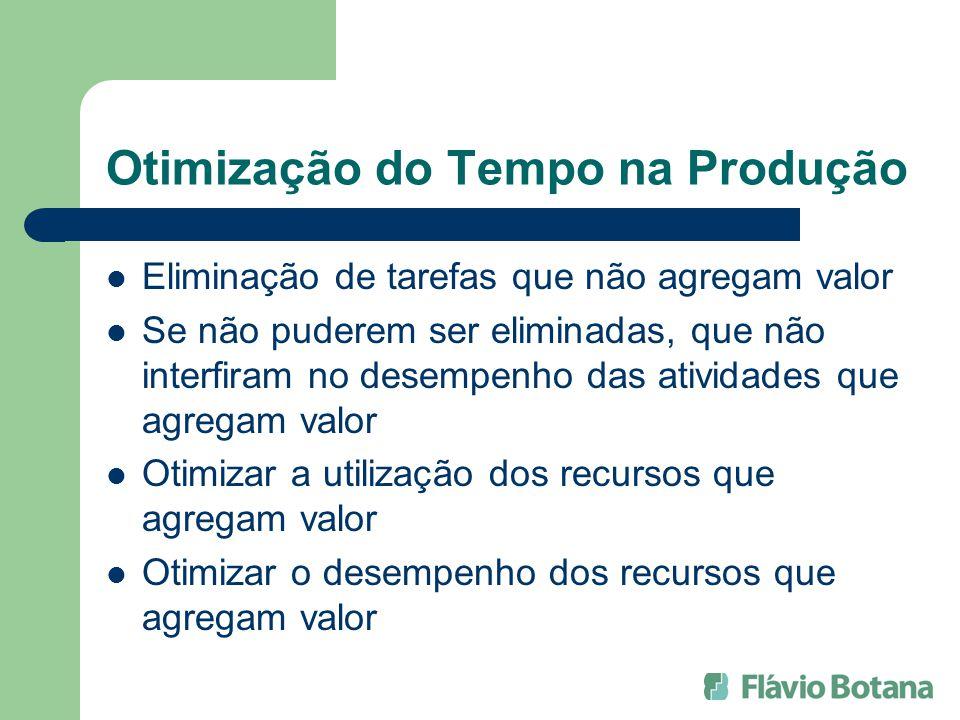 Eliminação de tarefas que não agregam valor Se não puderem ser eliminadas, que não interfiram no desempenho das atividades que agregam valor Otimizar