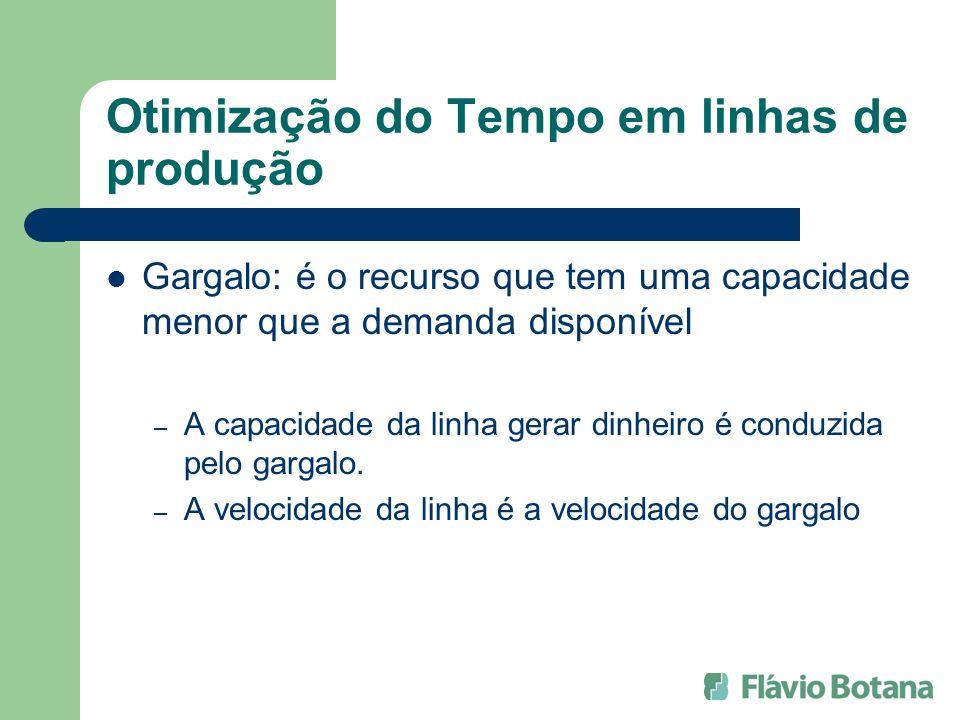 Otimização do Tempo em linhas de produção Gargalo: é o recurso que tem uma capacidade menor que a demanda disponível – A capacidade da linha gerar dinheiro é conduzida pelo gargalo.