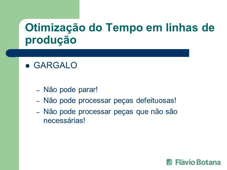 Otimização do Tempo em linhas de produção GARGALO – Não pode parar.